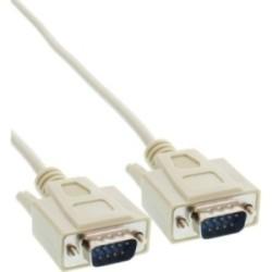 Câble série InLine®