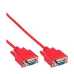 Câble null modem, InLine®, rouge, 9 broches fem./fem. 2m, encapsulé